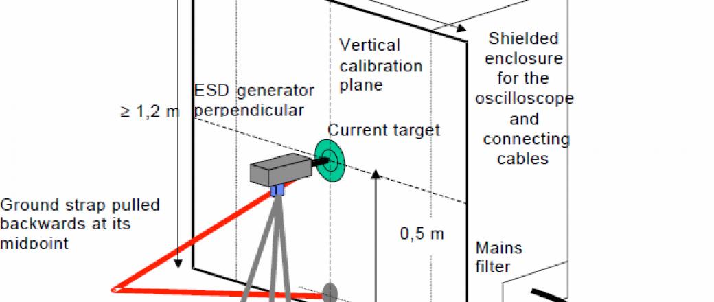 TN003_CN 基于IEC61000-4-2和ISO10605标准的静电放电(ESD)模拟发生器的校准