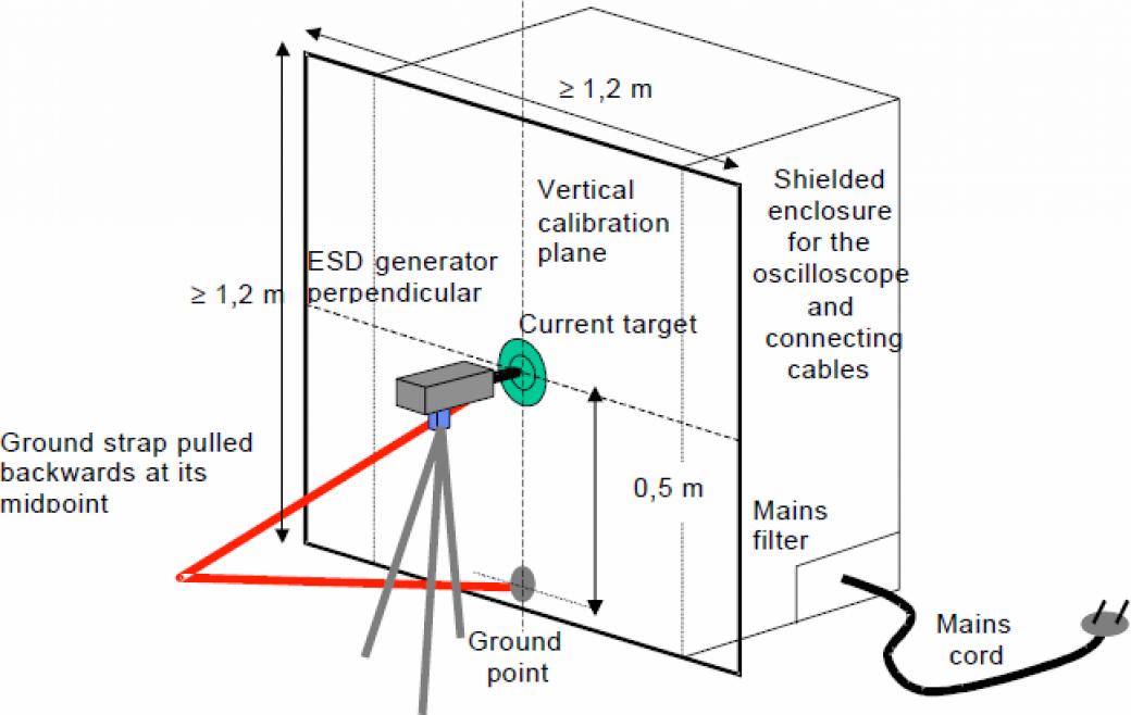 TN003 ESD Simulator Calibration Method for IEC61000-4-2 & ISO10605