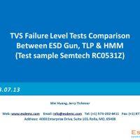 TS004 TVS Failure Level Tests Comparison Between ESD Gun, TLP & HMM