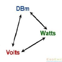 Watts <> dBm <> Volts Converter