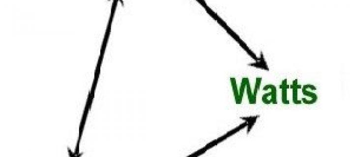 瓦特(Watts) <> 毫瓦分贝(dBm )<> 伏特(Volts )转换器